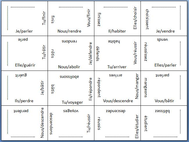 Blank French Verb Conjugation Chart French regular verbs puzzle