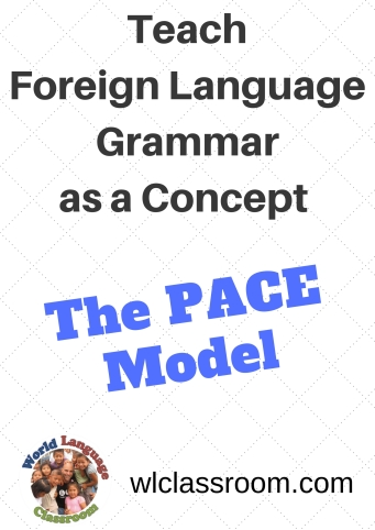 Teach Foreign Language Grammar Inductively as Concept: The PACE Model (French, Spanish) www.wlclassroom.com