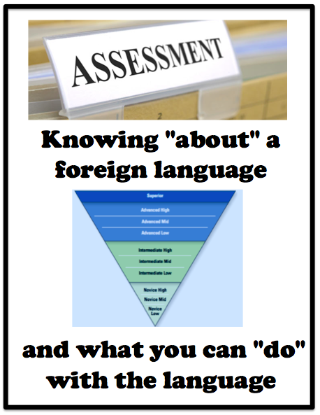 "Assessment: Knowing ""about"" language and what you can ""do"" with the language (French, Spanish) wlteacher.wordpress.com"