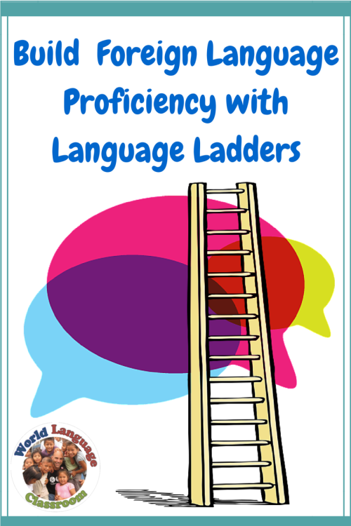 Build Foreign Language Proficiency with Language Ladders (French, Spanish) wlclassroom.com