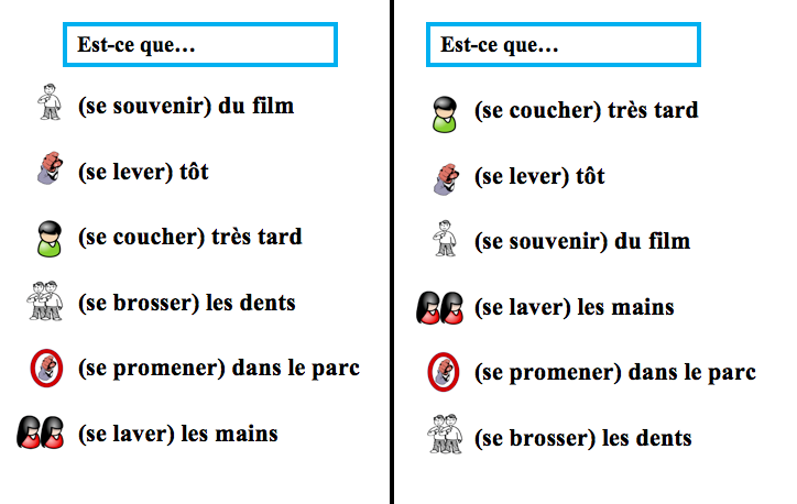 French Verb Lesson Plans amp Worksheets  Lesson Planet