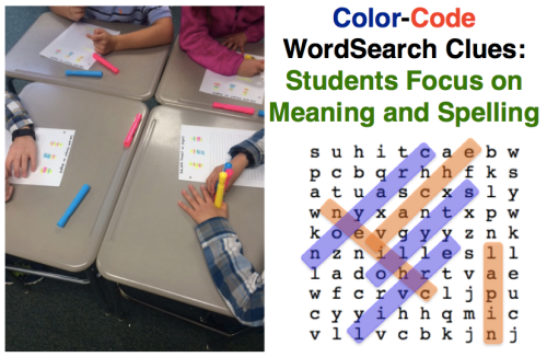 Color-Code WordSearch Clues: Students Focus on Meaning and Spelling (French, Spanish) wlteacher.wordpress.com