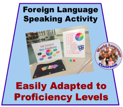 Foreign (World) Language Speaking Activity, Based onProficiency Levels (French, Spanish) www.wlteacher.wordpress.com
