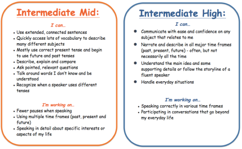 Assessing Proficiency with Student-Friendly Can Do Statements (French, Spanish) www.wlteacher.wordpress.com