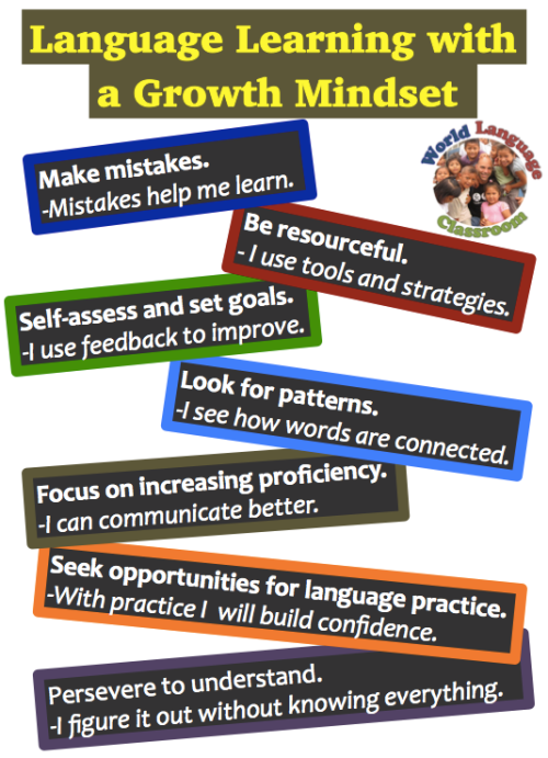 Modern Classroom Quiz ~ Language learning with a growth mindset world