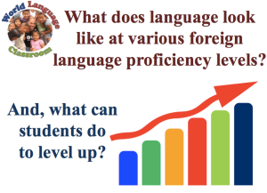 Foreign Language Proficiency Levels and Leveling Up (SlideShare) (French, Spanish) www.wlclassroom.com